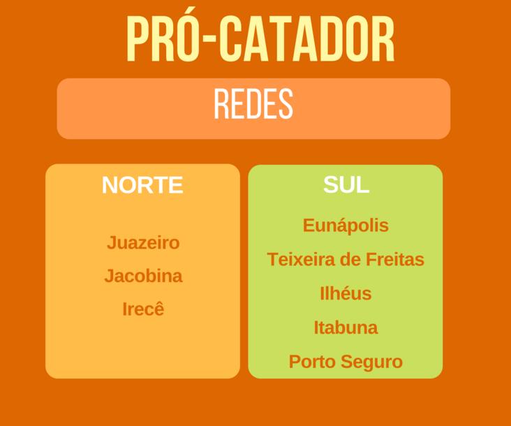 Pró-catador - Redes Norte e Sul